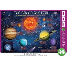 Eurographics 500 XL - The solar system